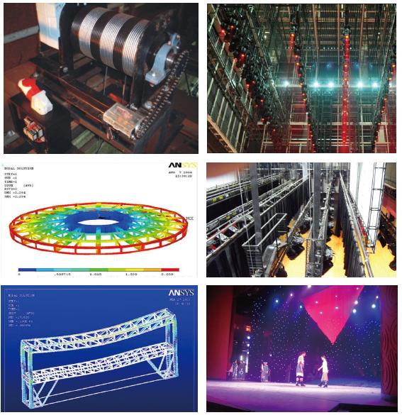cabet888亚洲城机械系统, cabet888亚洲城机械设计, cabet888亚洲城机械控制设备