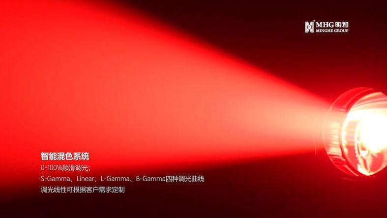 LED五色数字成像灯丨经典再升级 成就非凡品质!